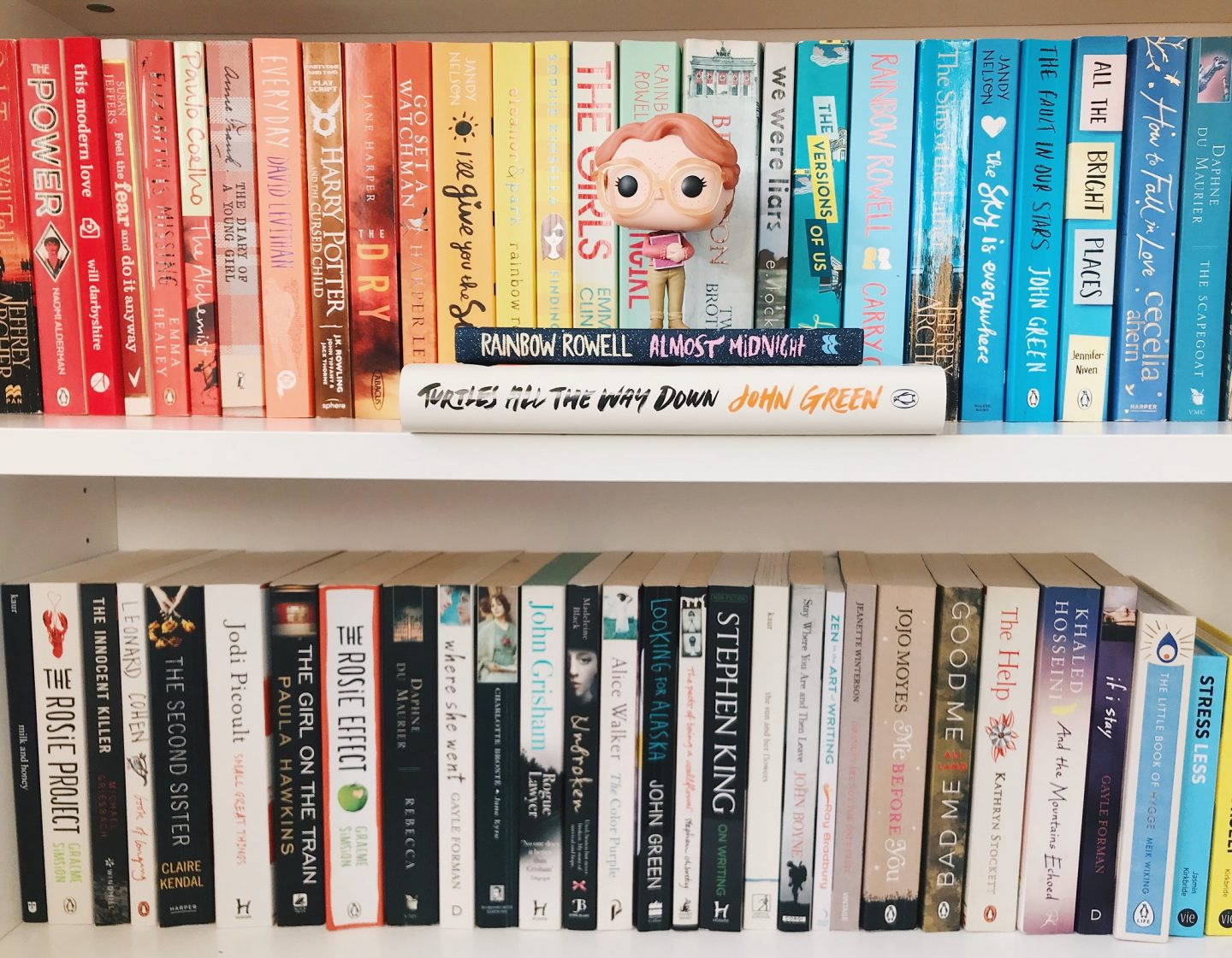 Goodreads Challenge 2018 – 60 BOOKS IN A YEAR???